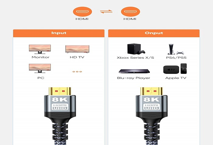 Highwings 8k HDMI Cable 3