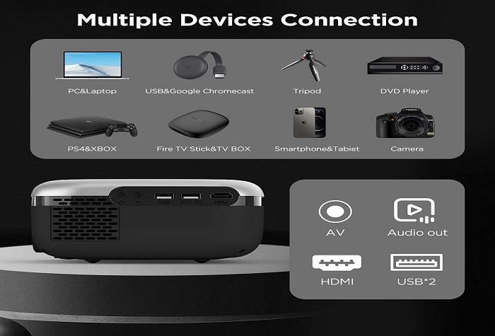 Mooka WiFi Projector 2